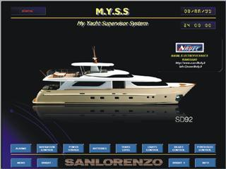 M.Y.S.S. – touchscreen pages